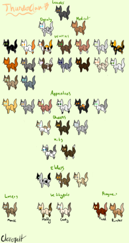 File:ThunderClan LTD.png