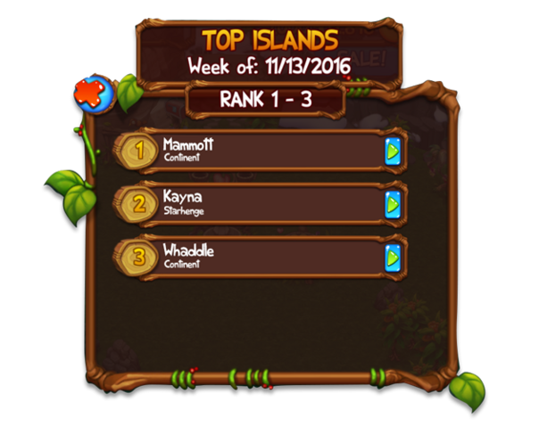File:TopIslands-1.png