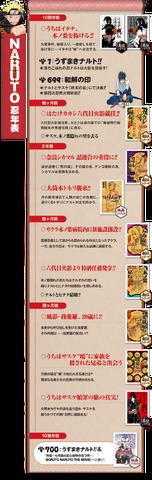 Berkas:Novels timeline.png