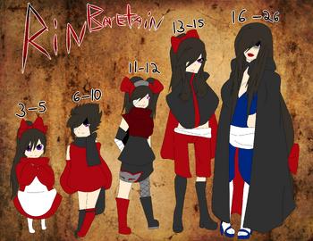 Rin timeline