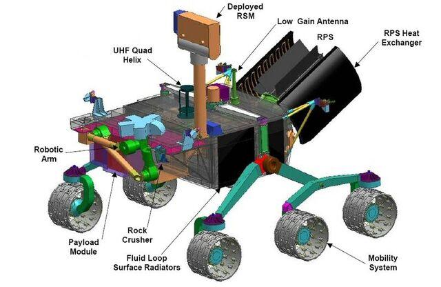 File:Mars Curiosity Rover 10.jpg