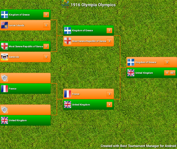 File:1916 Olympics Soccer.png