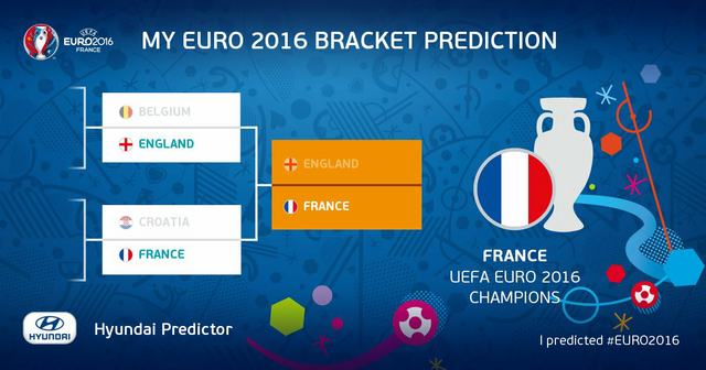 File:My Euro 2016 prediction.png
