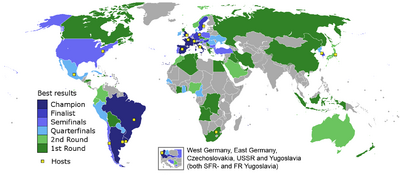 World cup countries best results and hosts