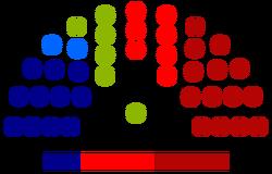 SSC2013