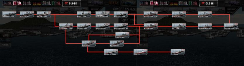 IJN ship tree-0