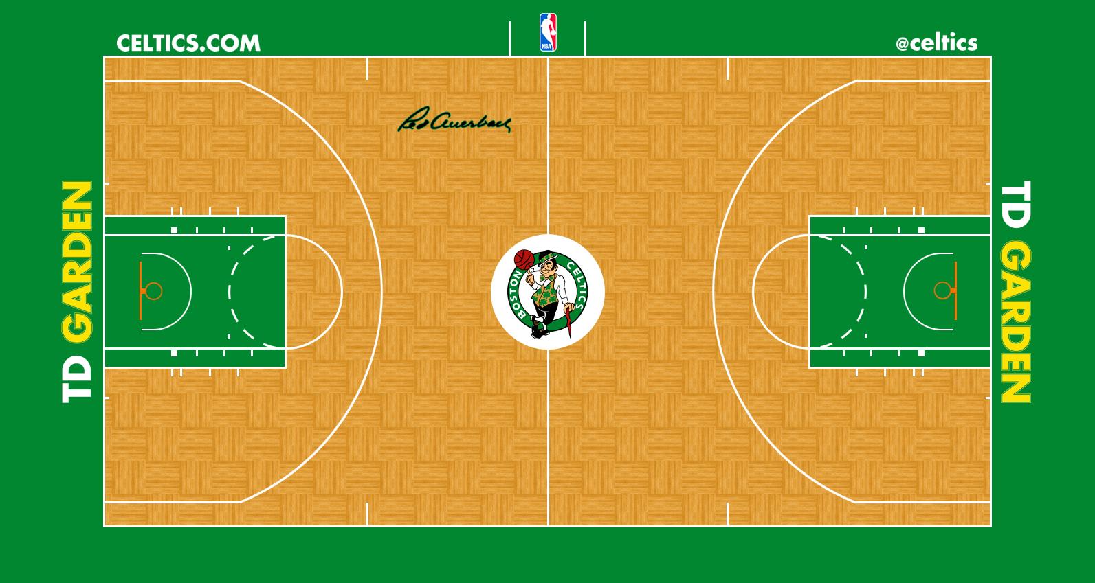 Image - Boston Celtics court logo.png | Basketball Wiki ...