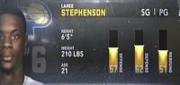 Lance Stephenson 2012
