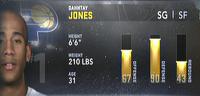 Dahntay Jones 2012