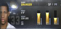 Danny Granger 2012