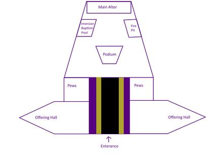 Loemis Temple Basic