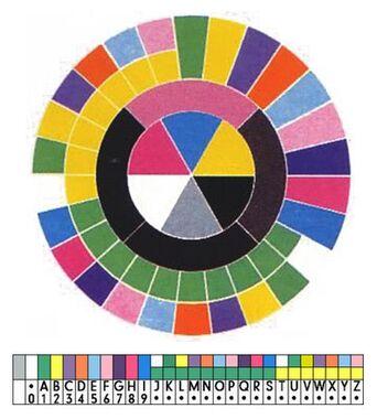 Savilles-colour-code