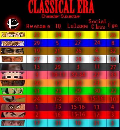 File:ClassicEra2.jpg