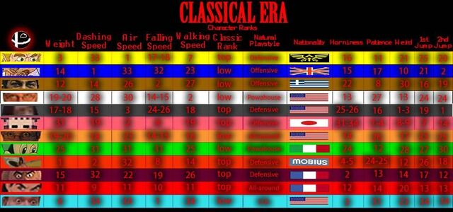 File:ClassicEra1.jpg