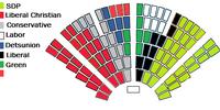 2011 Violan Elections