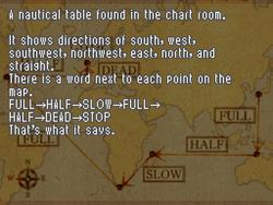 A Nautical Table