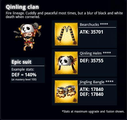 QinlingClan