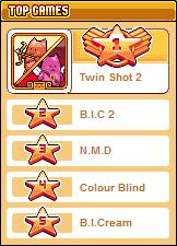 2.0 Top games