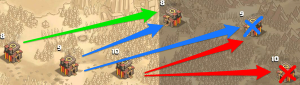 War map strategy pic
