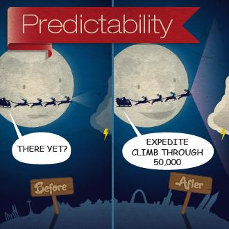 File:2011 - FAA Santa – Predictability - Part 1.png