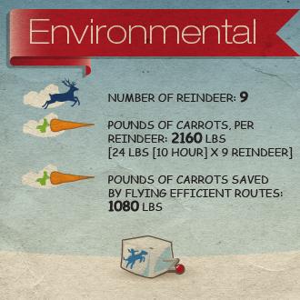 File:2011 - FAA Santa – Environmental - Part 2.png