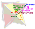 Story structure.png
