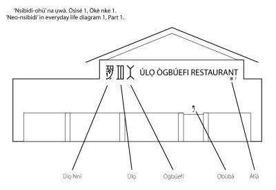 File:Ulo Nni.png