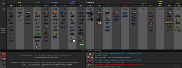 File:Weapon drops table v1.20.png