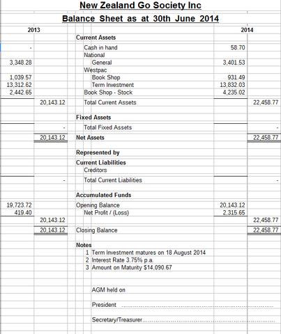 File:Balance sheet.PNG