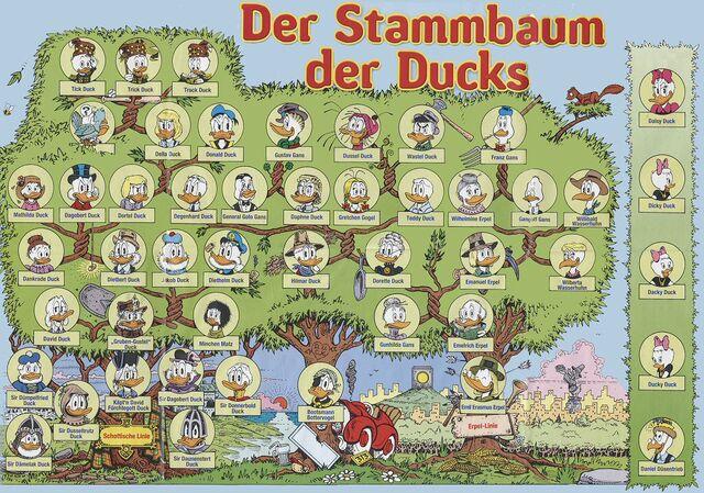 Datei:DonaldDuckStammbaum.jpg
