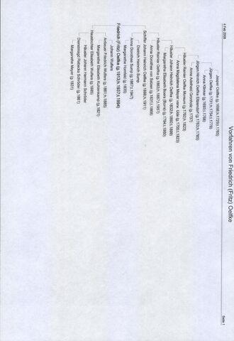 Datei:Vorfahrenliste Oe.jpg