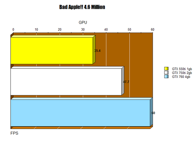 File:BAD APPLE 4.6 MILL.png
