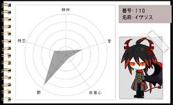 Radar chart2