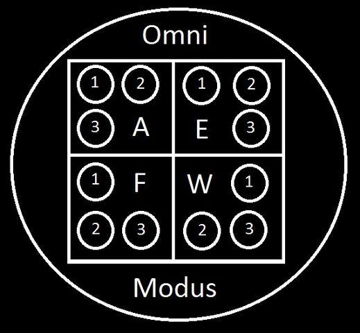 File:OM Structure.jpg
