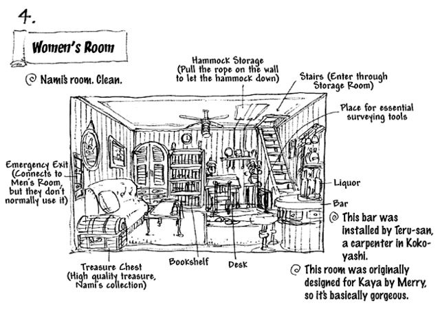 File:Going Merry's Women's Room Layout.png