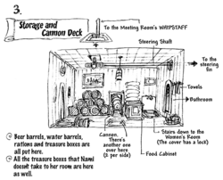 Going Merry's Storage Room and Cannon Deck Room Layout