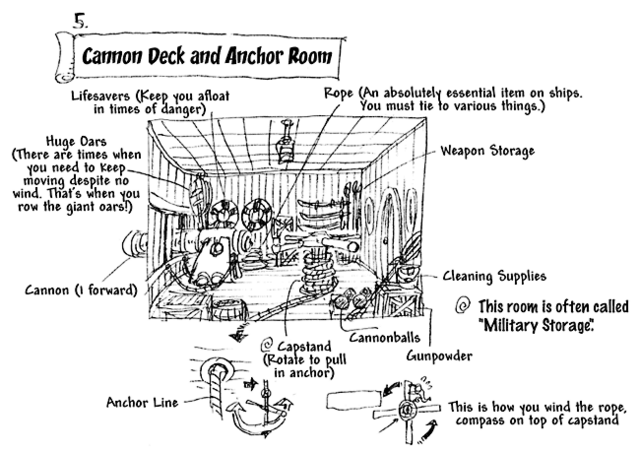 File:Going Merry's Anchor Room and Cannon Deck Room Layout.png