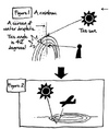 SBS51 4 Rainbow Explanation