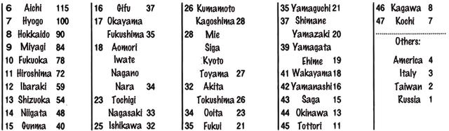 File:SBS Volume 68 Chart.png