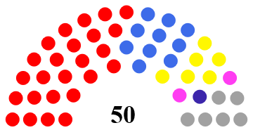 File:POWER Governors 2.png