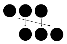 An example of element motion