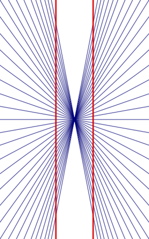 File:320px-hering-illusion.png