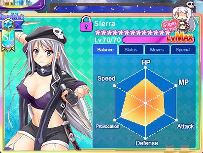 Sierra max balance