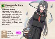 Mikage Kiyohara Album