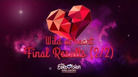 Own Eurovision Song Contest 47 Final Results (Part 2 2)