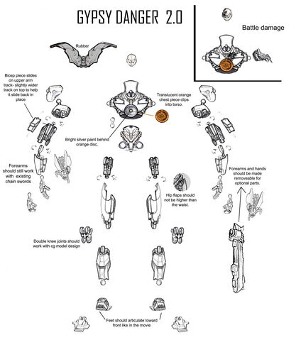 File:Series 4 Gipsy Danger articulation diagram-FRONT.jpg
