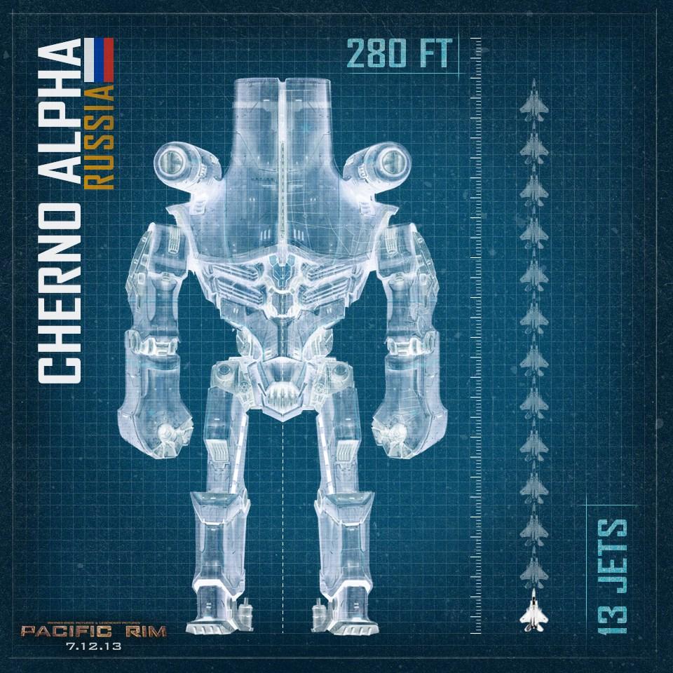 Image - Cherno Alpha Specs.jpg   Pacific Rim Wiki   FANDOM ... Pacific Rim Cherno Alpha Destroyed