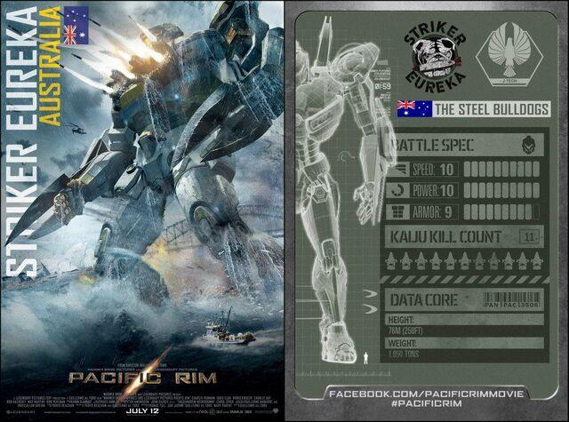 File:Australian-Jaeger-Striker-Eureka.jpg