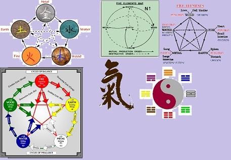 Hsing-I Ch'uan Kung Fu