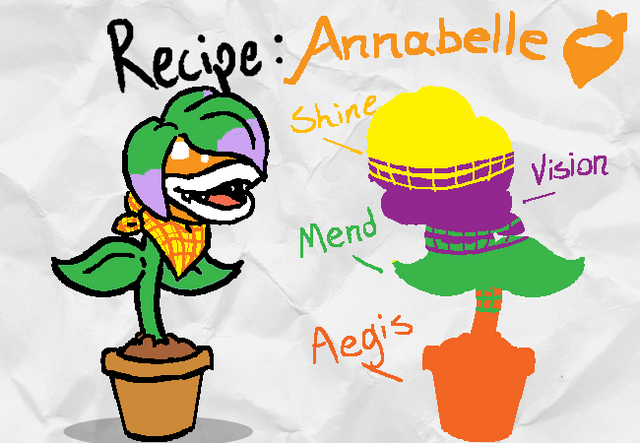 File:Recipeannabelle.png